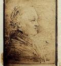 William Blake Timeline