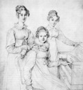 Ingres The Kaunitz Sisters