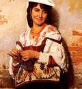 Bonnat Leon Joseph Florentin Jeune Fille Italienne