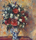 pissarro vase of flowers 1877