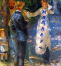 Renoir Pierre Auguste The swing Sun