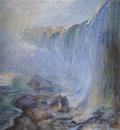 twachtman niagara falls c1893