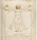 Leonardo Vitruvian Man