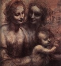 Leonardo da Vinci Madonna and Child with St Anne and the Young St John detail1