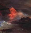 crash 1876 IBI