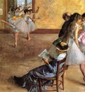 Ballet Class The 1881 Philadelphia Painting oil on canvas