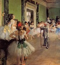 The Dance Class circa 1873 1878 Musee d Orsay France