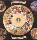 The Seven Deadly Sins WGA