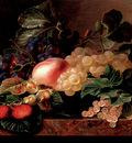 Jensen Johan Laurentz Grapes Strawberries A Peach Hazelnuts And Berries