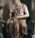 Michelangelo Tomb of Pope Julius II Moses detail1