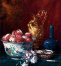 Vollon Antoine Still Life With Peaches